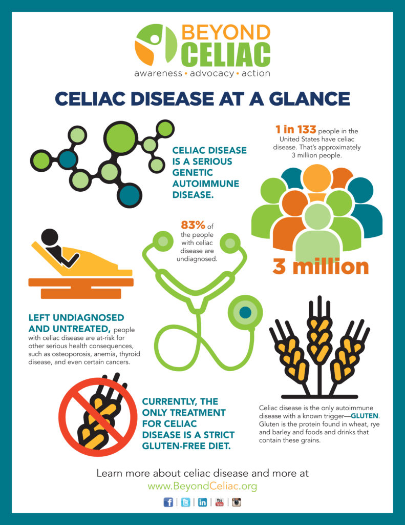 fast-facts-about-celiac-disease-infographic-beyond-celiac-791x1024